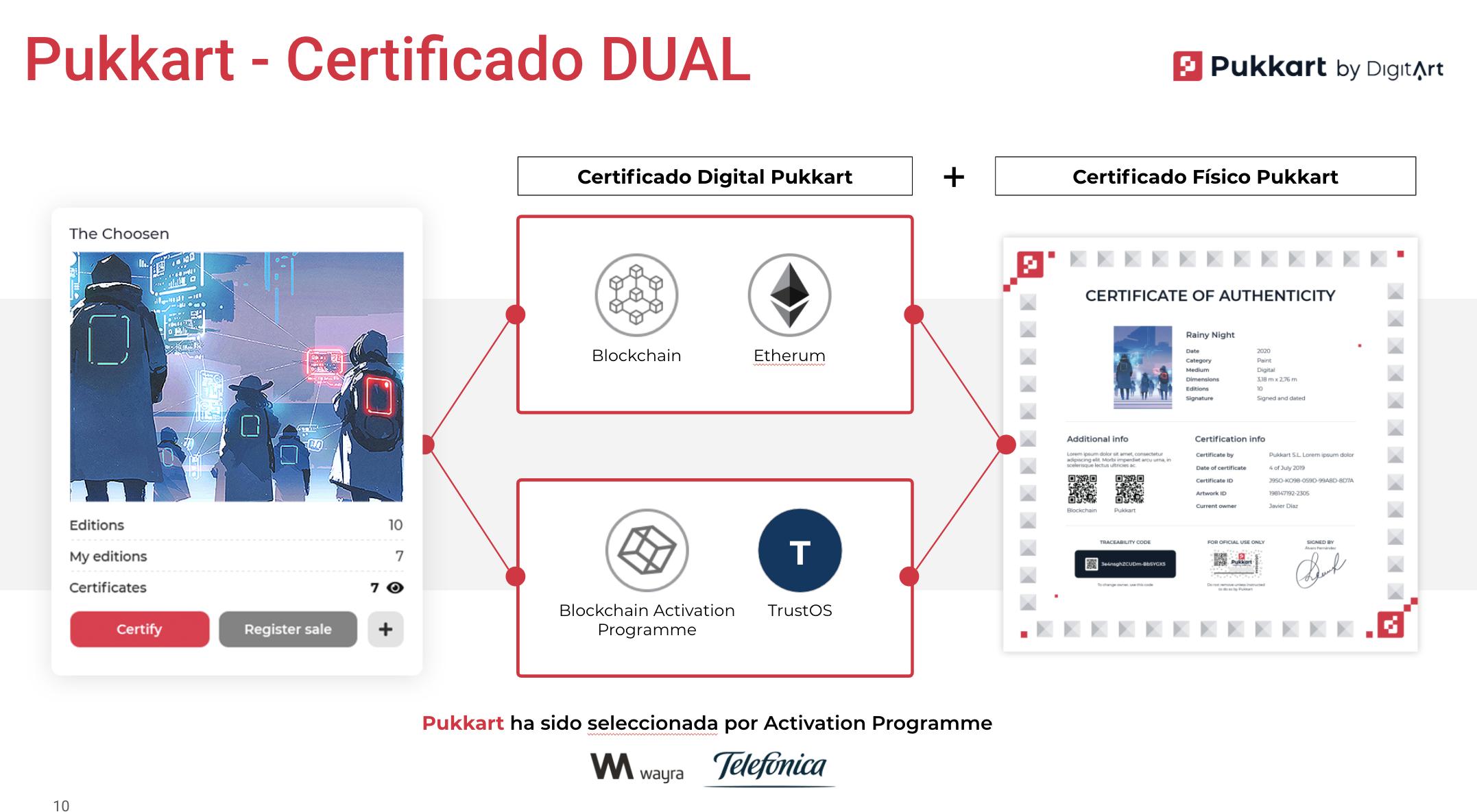 Certificado Dual